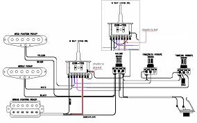wiring diagram fender hss strat wiring diagram stunning guitar guitar wiring diagrams 3 pickups at Wiring Diagram Guitar