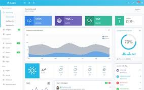 Admin Templates Dashboards Wrapbootstrap