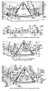 1932 ford front axle diagram wiring diagrams best 1948 ford front axle diagram wiring diagrams best i beam front axle kits 1932 ford front axle diagram