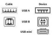 usb serial cable wiring diagram images usb to ps2 wiring diagram usb connector pinouts hobbytronics