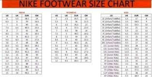 Nike Size Chart Mens Awesome 13 Reasons To Not To Buy Nike
