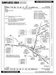 Stansted Charts Simplates 2004 Review