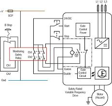 e stop schematic symbol the wiring diagram readingrat net Estop Wiring Diagram Trip estop wiring diagram estop wiring diagram and schematics, schematic Start Stop Station Wiring Diagram