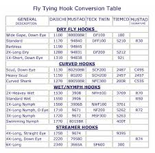 Fly Tying Thread Conversion Chart Tiemco Mustad Hook Conversion Chart Tecktwin Daiichi Fly