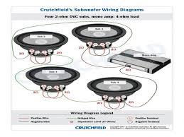 wiring diagram dual 4 ohm subwoofer 35 wiring diagram images wiring diagrams radio wiring diagram wiring amp to sub dual 4 ssl 1 wiring