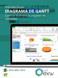 Formatos De Cronogramas De Actividades Cronograma De Actividades En Excel Diagrama De Gantt En Excel