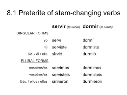 8 1 Preterite Of Stem Changing Verbs Servir To Serve