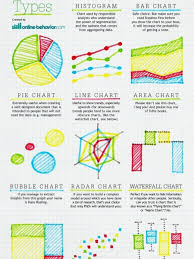 Infographic Chart Charts Infographics Visual Ly