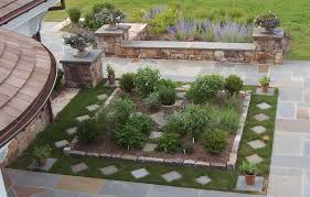 Small Picture Herb Garden Ideas For Patio Design Home Design Ideas