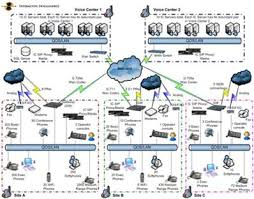 something about engineering diagrams genesys interactive something about engineering diagrams genesys interactive intelligence blog