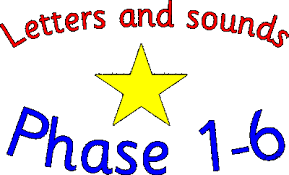 Image result for phonics letters and sounds