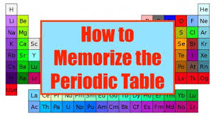 Periodic Table Chart With Full Names How To Memorize The Elements Of The Periodic Table Owlcation