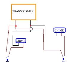 door bell wire transformer wiring diagram luxury doorbell wiring door bell wire doorbell transformer projects to try doorbell transformer doors and house doorbell wiring diagram