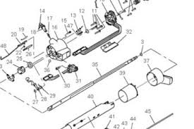 chevy truck steering column diagram besides 1957 chevy steering steering column wiring diagram jeepforumcom gm steering column wiring