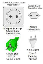 travel adapter eu sockets and plugs