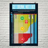 Get Drunk Not Fat Chart Fitness Infographics Basics Get Drunk Not Fat