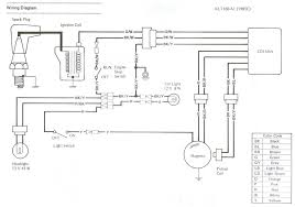 47 fresh kawasaki bayou 185 wiring diagram dreamdiving kawasaki bayou 185 wiring diagram luxury enchanting 1998 kawasaki wiring diagrams simple wiring of 47 fresh