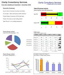 hr dashboard in excel excel dashboard templates xls and hr kpi dashboard excel template
