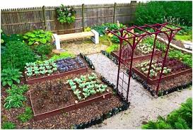 garden planning tool. Vegetable Garden Planning Online Fascinating Layout Ideas And Perfect Backyard Design Plans Tool