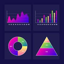 Chart Design Dashboard Ui Ux Kit Bar Chart And Line Graph Designs