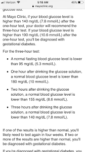 3 Hour Glucose Tolerance Test May 2019 Babies Forums