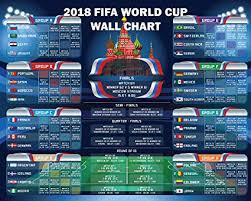 Amazon Com 21 Ocean Avenue World Cup 2018 Wall Chart
