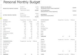 Startup Cost Template Free Startup Plan Budget Cost Templates Startup Budget