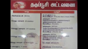 Vaccination Chart In Tamil Nadu Government