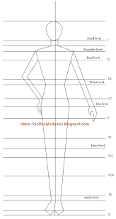 How To Take Body Measurements For Dress Making Clothing