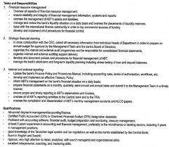 Bank Manager Job Description Financial Manager Job Description Magdalene Project Org