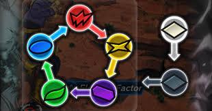 Dragonball Legends Beginners Guide Dragon Ball Legends