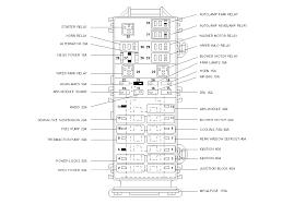 1999 ford taurus fuse box diagram 1600�1200 snap entertaining 2005 1998 ford taurus fuse box location at 1999 Taurus Fuse Box Diagram