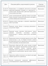 Отчет по практике по теме вакансии на предприятии 4 Основные требования Научная библиотека ТГУ Томский