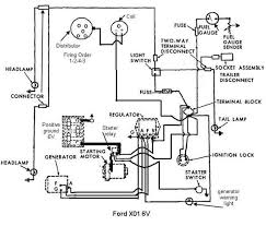 www tricksabout net wp content uploads 2018 05 195 Ford Jubilee Hydraulic Diagram 1953 Ford Jubilee Tractor Wiring Diagram #26