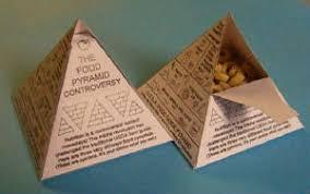 Food Pyramid Project 3d Food Pyramid Craft