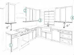 kitchen cabinet layout planner kitchen cabinet kitchen layouts