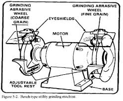 how to use a surface grinder machine diagram of a bench grinder