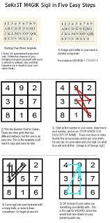 Sigil Chart 89 Best Sigils Images Sigil Magic Magic Symbols Book Of