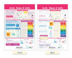 Newpath Learning Physics And Chemistry Bulletin Board Charts
