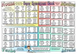 Synonyms Of Table Chart Synonyms And Antonyms Teaching Ideas