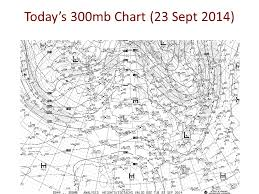Difax Maps Upper Air Charts Ppt Video Online Download