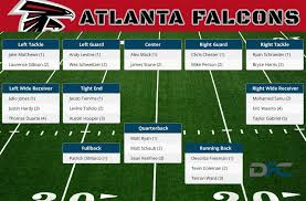 2016 Falcons Depth Chart Atlanta Falcons Depth Chart 2016 Falcons Depth Chart