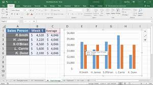 How To Add Average Line In Excel Chart Microsoft Excel Hack 8 Adding An Average Line To An Excel Chart