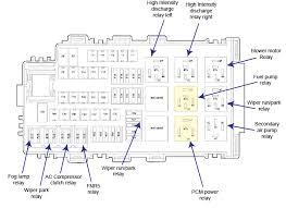 2012 ford fusion fuse panel diagram wiring diagram 2010 ford fusion fuse box diagram wiring diagram online2007 ford fusion fuse box diagram radio wiring