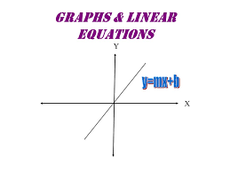 graphs linear equations