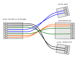 bt socket wiring diagram broadband wirdig telephone extension wiring wiring diagram schematic