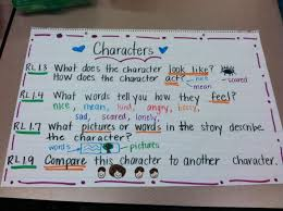 Common Core Anchor Charts Common Core Characters Anchor Chart First Grade Fabulous