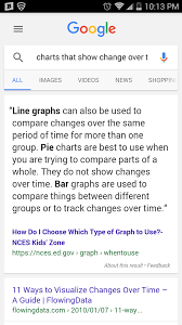 What Type Of Chart Is This What Type Of Graph Shows Changes Over Time Brainly Com