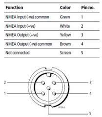serial port nmea e electronics nmea 0183 plug diagram