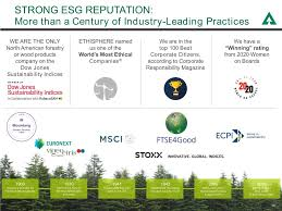 Wy 8k Weyerhaeuser Co Regulation Fd Disclosure